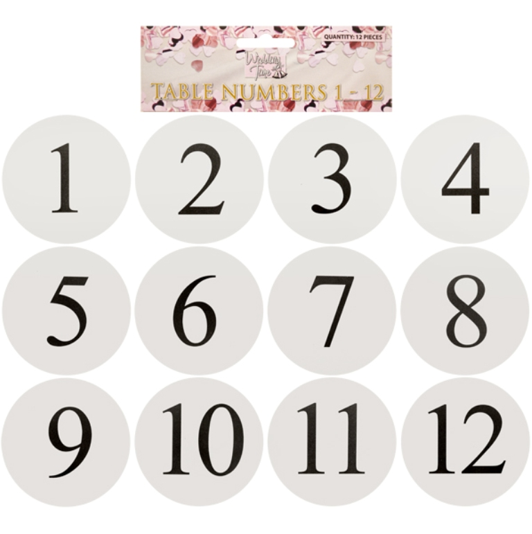 graphic relating to Printable Number Cards 1 10 named Desk Range Playing cards 1-12